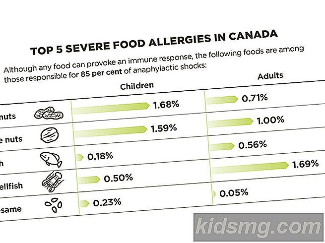 hvad er allergener